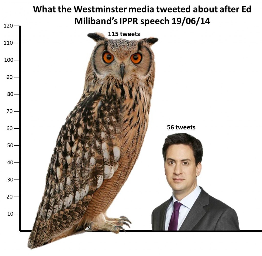 Owls vs Ed
